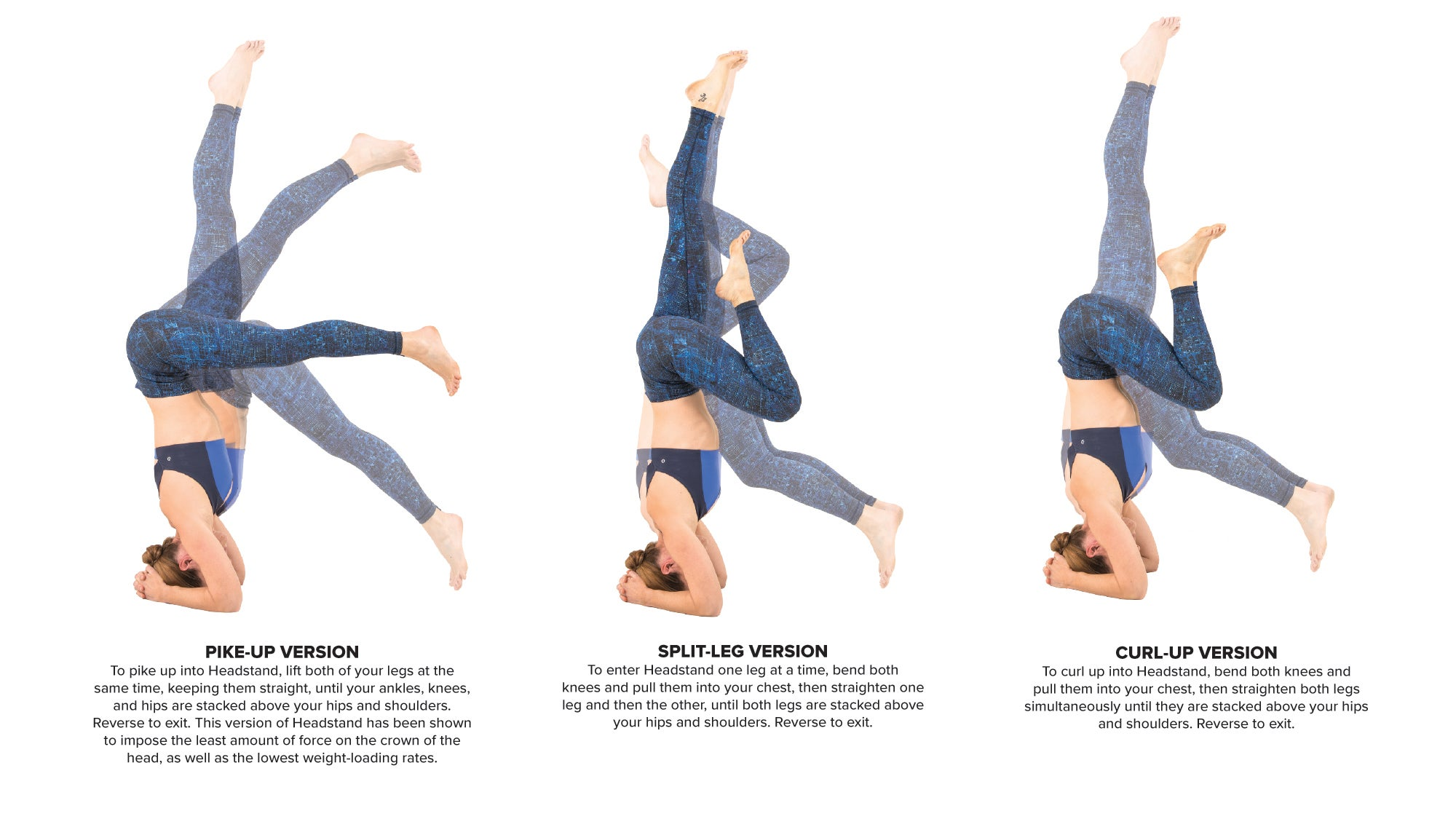Headstand Yoga Duration